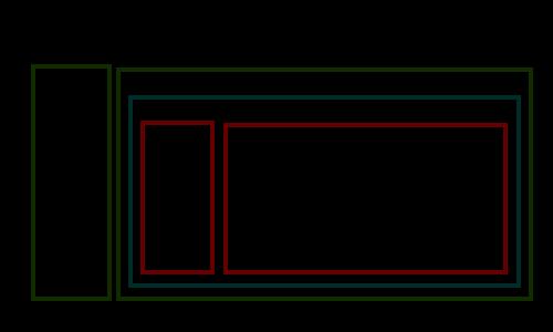 luks-graph